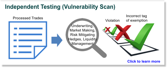 Independent Testing (Vulnerability Scan) Underwriting, Market Making, Risk Mitigating  Hedges, Liquidity Management  Violation Incorrect tag of exemption Processed Trades Click to learn more