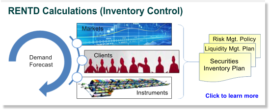 RENTD Calculations (Inventory Control) Demand Forecast Markets Clients Securities Inventory Plan Liquidity Mgt. Plan Risk Mgt. Policy Click to learn more Instruments